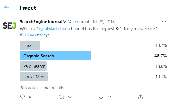 twitter poll about what is best marketing channel