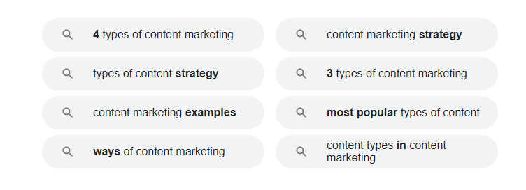"""searches related to suggestion for the query """"types of content marketing"""""""